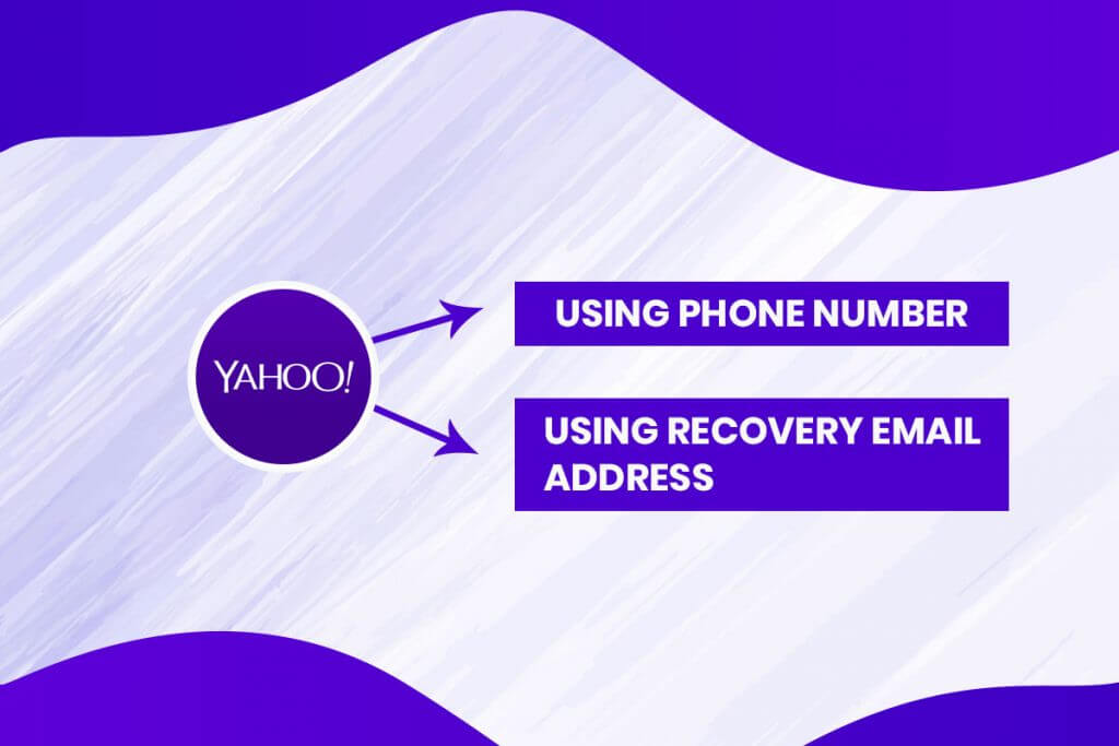 Recover or Rest Your Yahoo Mail Account Password
